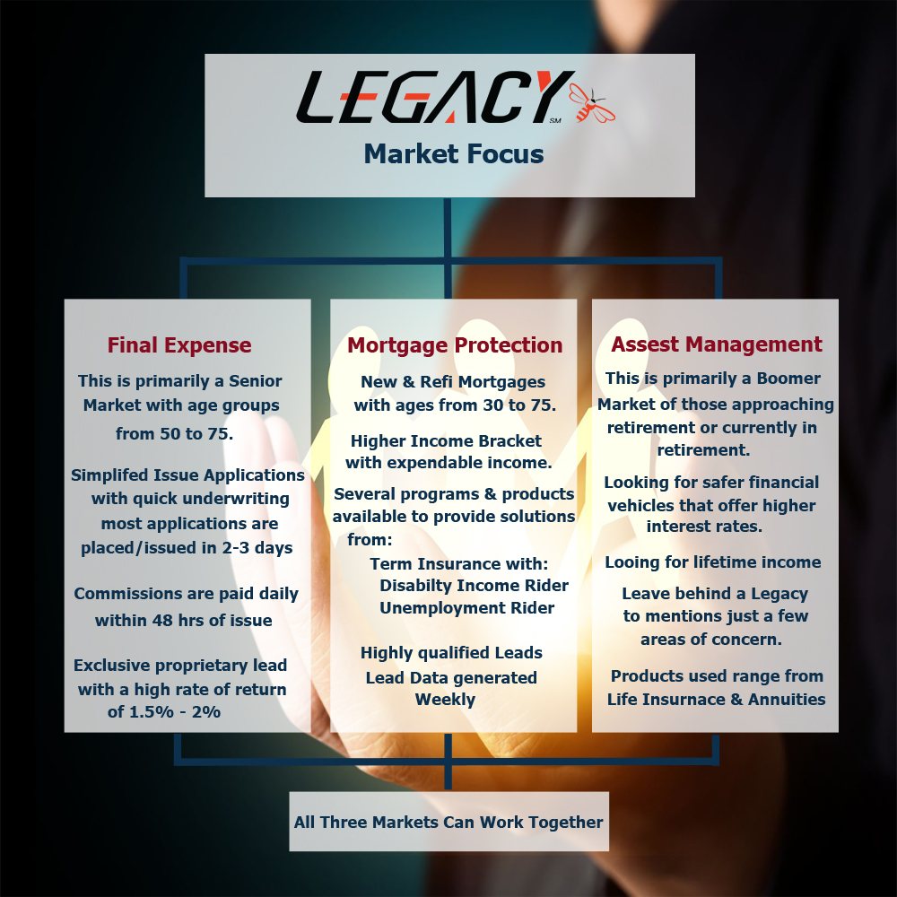 Life Insurance Career Path